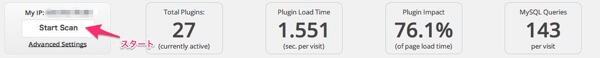 P3 Plugin Profiler ままはっく WordPress mini